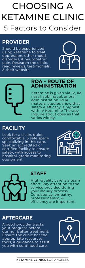How to Choose a Ketamine Clinic