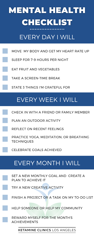 Mental Health Checklist (1)